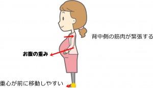 妊婦 腰痛